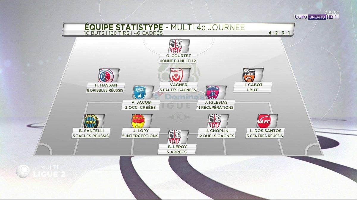 تشكيلة الجولة الرابعة الدوري الفرنسي