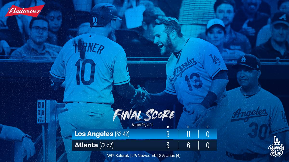 RECAP: #Dodgers hit four homers in 8-3 comeback win over Braves.🔗: http://atmlb.com/2TEL0c8