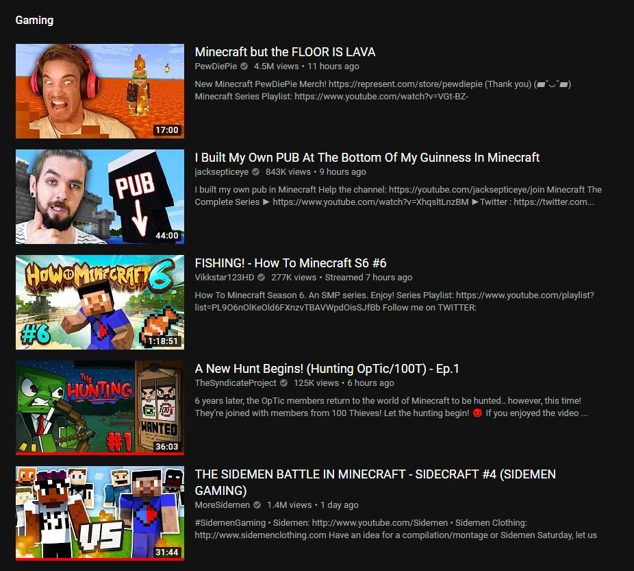 Its 2019.. @Minecraft is dominating @YouTube... /Syndicate has a video in the Top 10 Trending Gaming Videos! WTF is going on!? The simulation is broken!