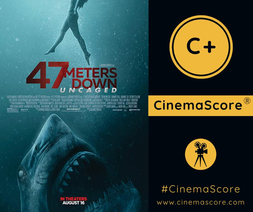 The grade is in for @47MDown What do you think of the C+ #CinemaScore grade?