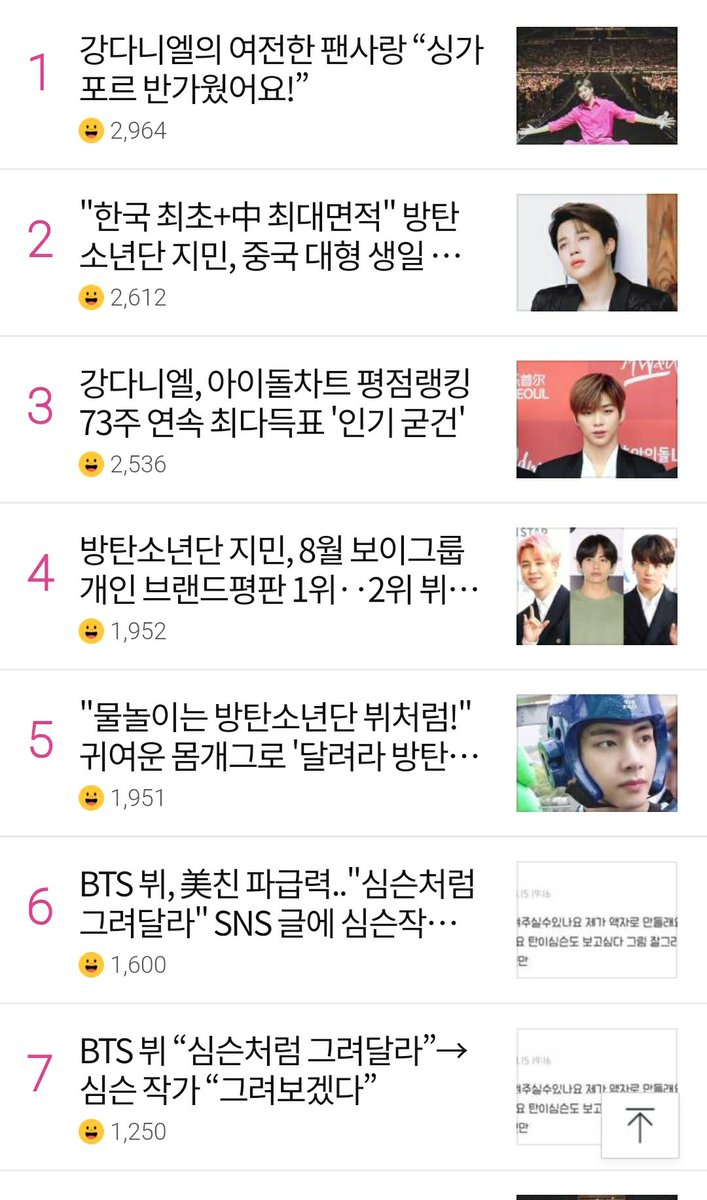 190817 #TaehyungNaver Article Ranking as of 9PM KST  #BTSV showcases all-time entertainment  Most   Most    http:// naver.me/GkQKhoOJ      #BTSV, crazy ripple effect on Simpsons  Most   Most    http:// naver.me/FHnYIqYG       Most   Most    http:// naver.me/5L03vJgm    <br>http://pic.twitter.com/EP0QhaPO7H