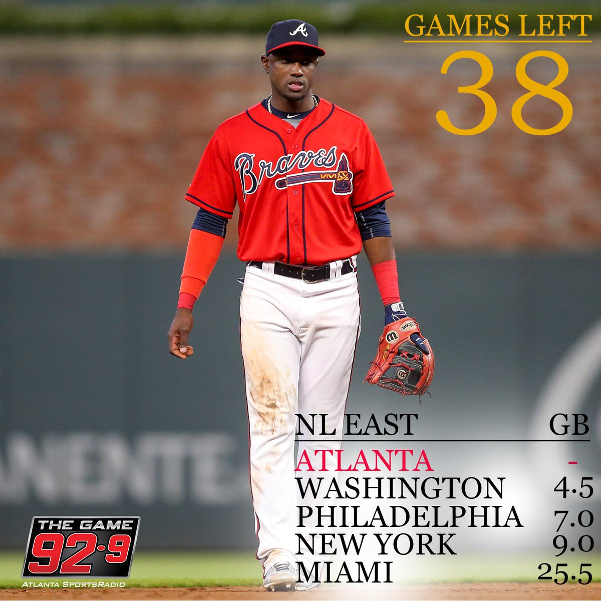 Friday (8-16) around the NL East: Nats over Milwaukee, 2-1 Phily over Padres, 8-4 Colorado over Miami, 3-0 Dodgers over Atlanta, 8-3 KC over Mets, 4-1  Adeiny Hechavarria produced in his Braves debut Friday, but the Dodgers bats were too much for Atlantas bullpen.