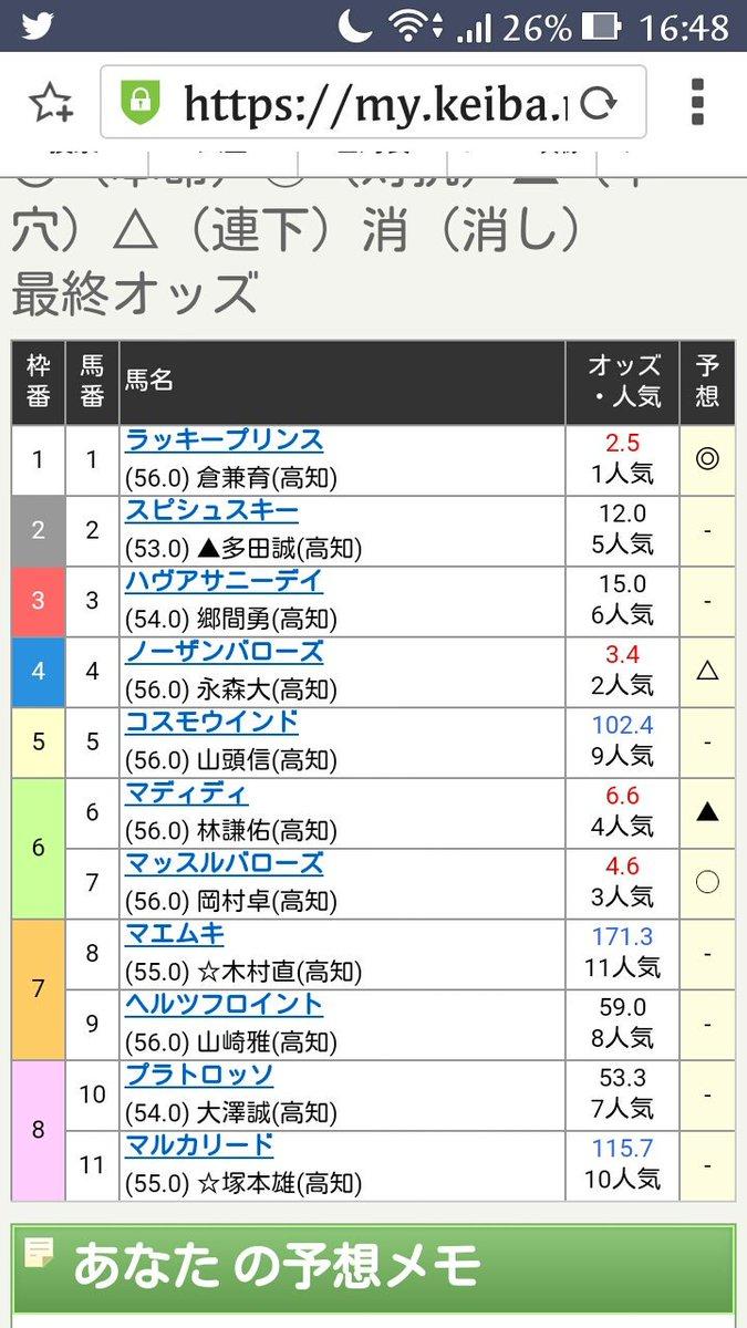 高知競馬4 1−4−6