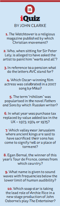 Disappointing 3/10 in John Clarke's Saturday Quiz in @theipaper (answers in the paper or here later)