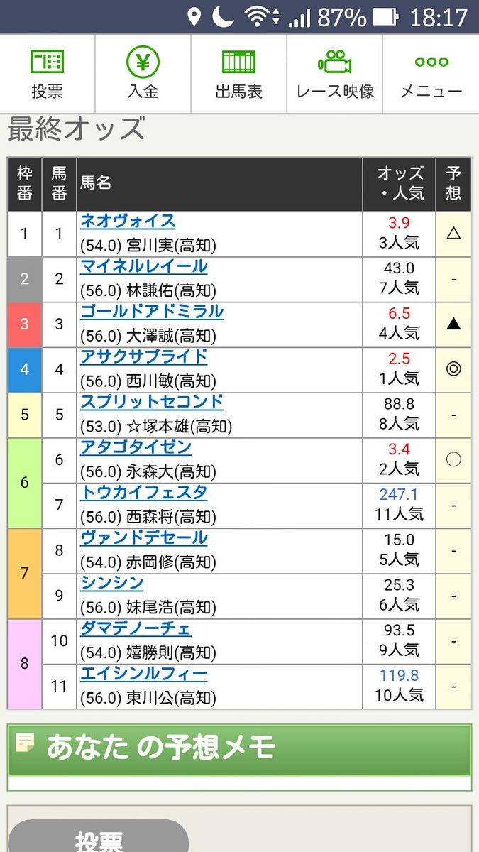 高知競馬7 6−4−3