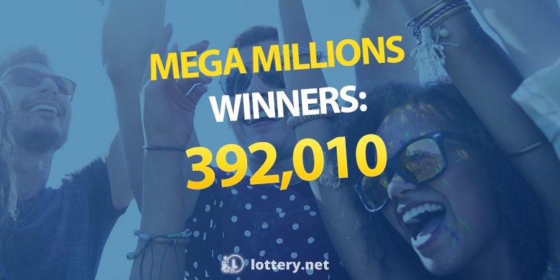 lotterywinner-hashtag på Twitter