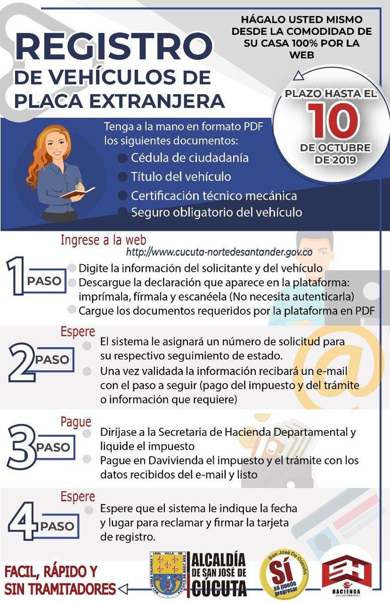 Fácil, rápido y sin tramitadores. Colombia legaliza 80mil vehículos con placa venezolana. Muchos fueron robados a sus legítimos dueños, o están incursos en diversos crímenes. Tan sólo debe ingresar en la web de su alcaldía favorita, llena el formulario y paga. Y listo!