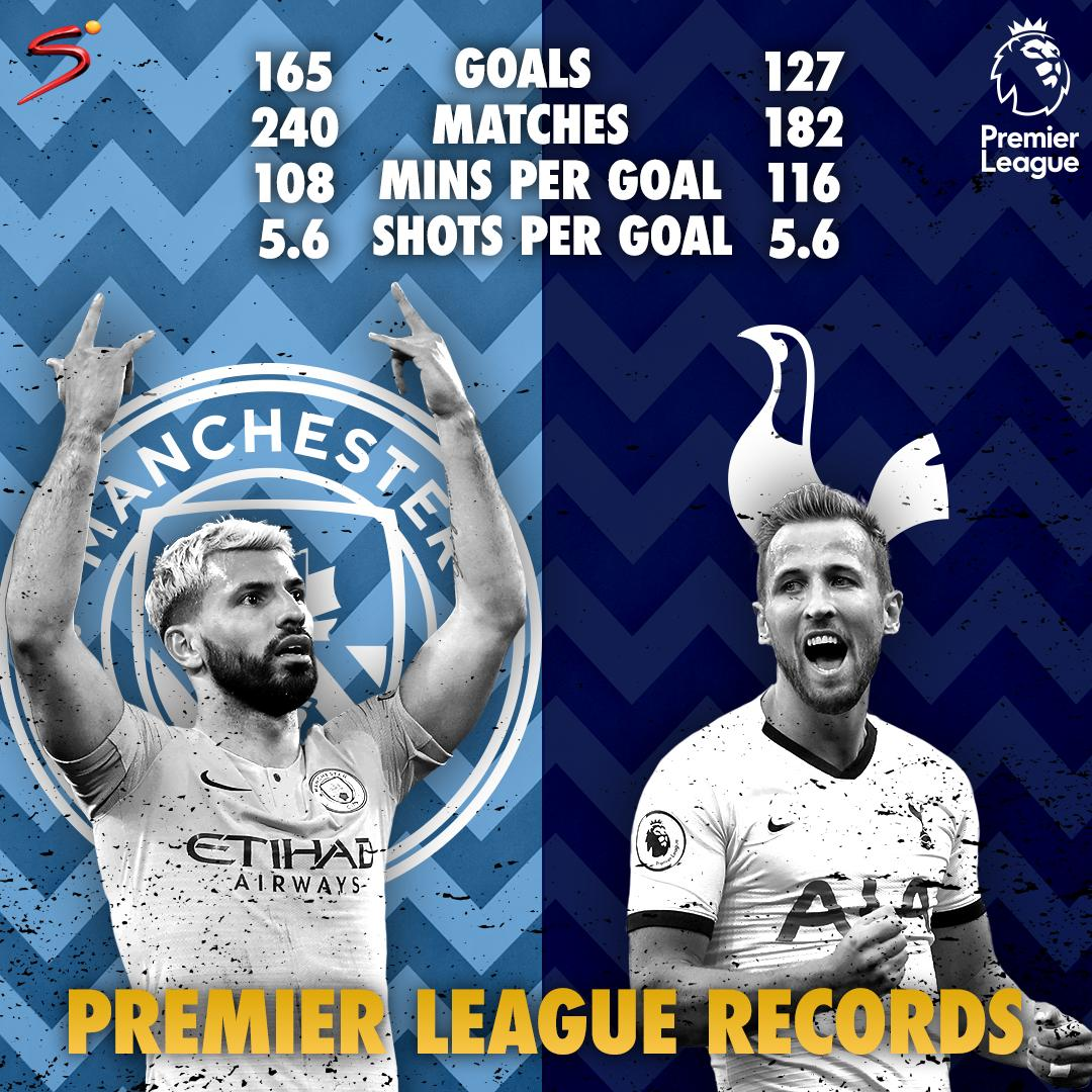 With 292 goals between them in 422 matches, Sergio Aguero and Harry Kane have been the Premier Leagues deadliest marksmen over the last number of seasons. But if you had to pick one, who would you choose? #PL