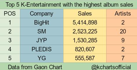 K-Charts and Stats (@kchartsandstats) | Twitter