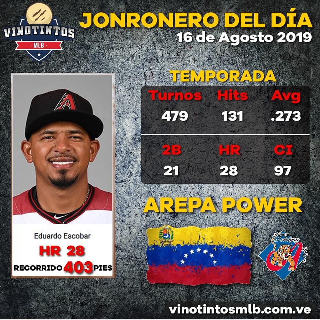 🇻🇪💪🙂⚾#AREPAS POWER DEL DÍA 16 DE AGOSTO ⚾🙂💪🇻🇪 Ayer, 3 #Vinotintosmlb lograron vuelacercas en la #MLB. Ya #Escobar se acerca a los 30 este año y tiene 5 por encima de su máximo que fueron 23 #Jonrones en 2018. Mencion especial para Wilmer #Flores quien sacó 2 pala calle.