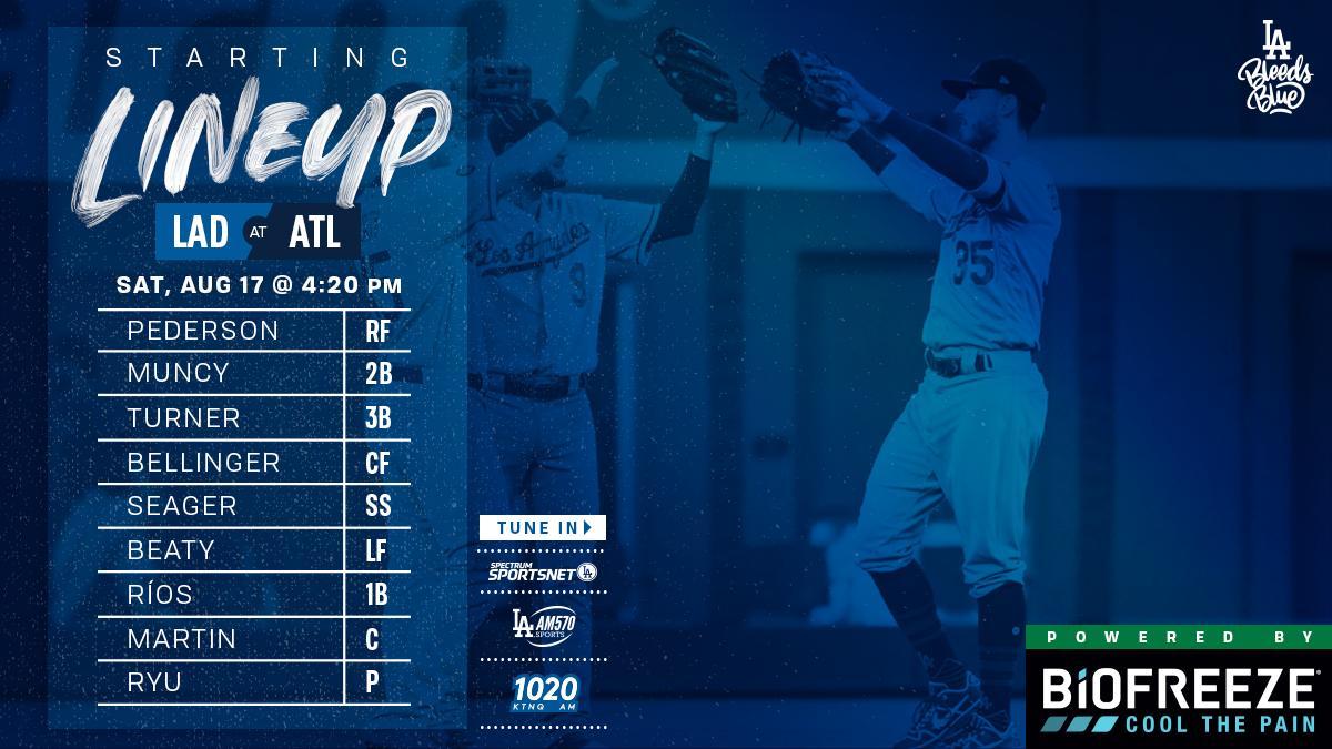 Today's Dodger lineup at Braves:Pederson RFMuncy 2BTurner 3BBellinger CFSeager SSBeaty LFRíos 1BMartin CRyu P#Dodgers   @Biofreeze