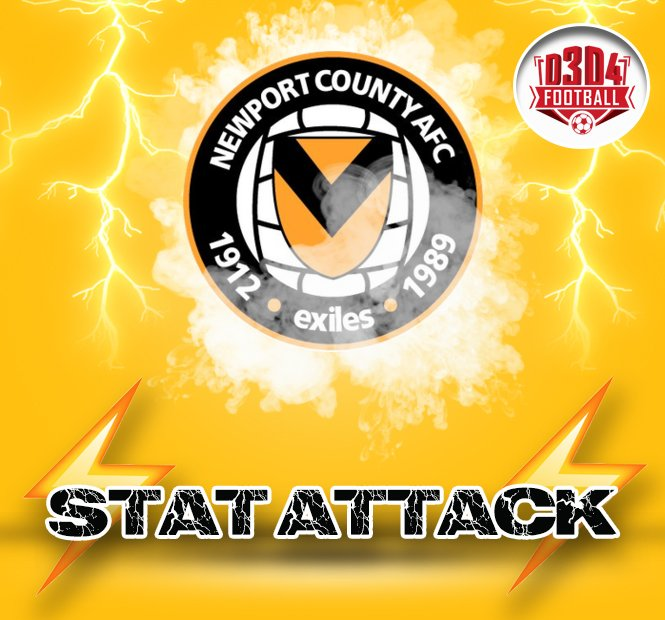 STAT ATTACK  Newport County are undefeated in their last  games in League Two (W7 D6) – their longest run without defeat in the club's league history – beating their previous record of 12 games between September and December 1938.  #NCAFC<br>http://pic.twitter.com/q3sDqQnTdf