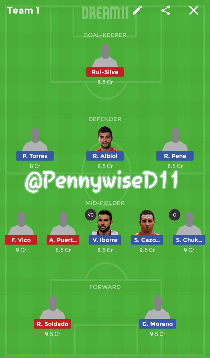 https://t.me/joinchat/AAAAAEYlcb67r99OHc_iLw…join our telegram channel for free #Dream11 teams of all #sports #Cricket #football #ProKabaddi #nba #ICCWorldCup2019 #chinesesuperleague2019 #Dream11Team #dream11predictions #MCITOT #LaLiga #rt