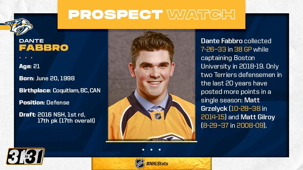 Get to know the @PredsNHL prospects. Exhibit A: @17Fabbro. More top prospects: bit.ly/2KGBYJ8 #NHLStats #31in31