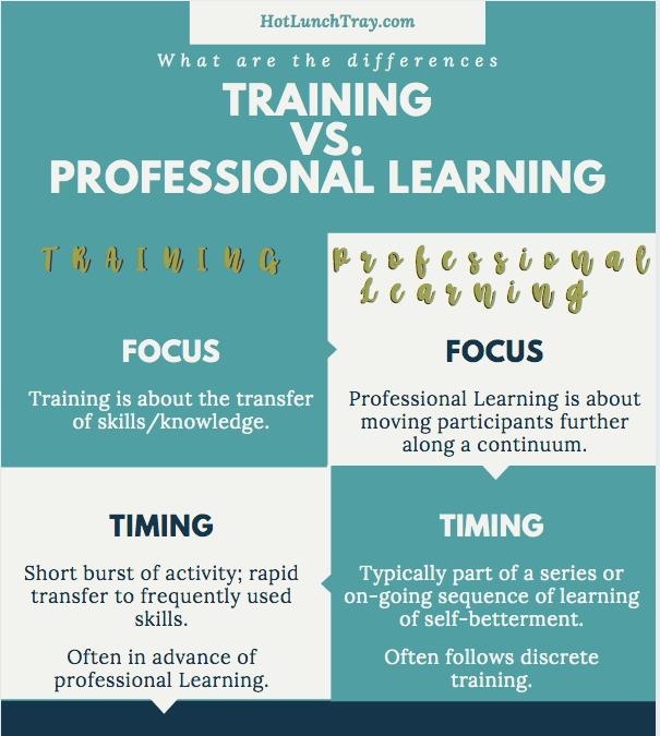 Training versus ProfessionalLearning? hotlunchtray.com/training-versu…