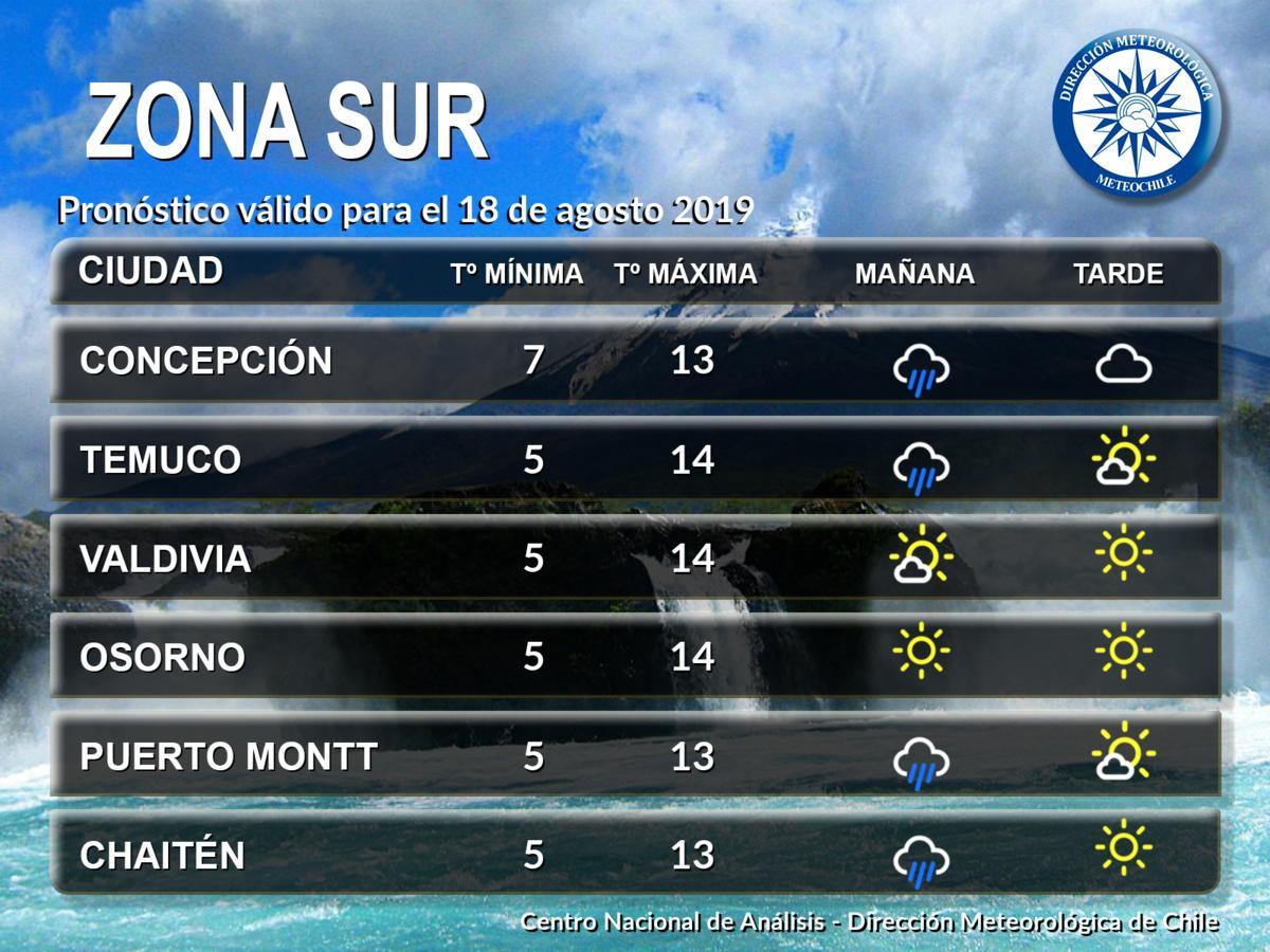RT @meteochile_dmc #PRONÓSTICO para #zonaSur #LosÁngeles #Concepción #Temuco #Valdivia #Osorno #PuertoMontt #chile #eltiempo #meteorología @Off_Valpo @reddeemergencia @Dgf_uchile -Busca el pronóstico para tu ciudad en https://t.co/7XoTvzc3Jm