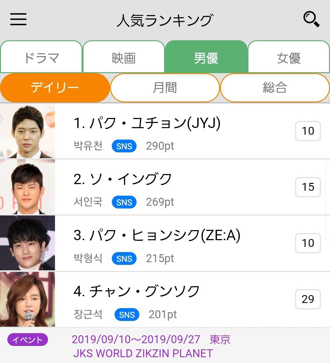 おはよういつも RT ポチッ💓 ありがとうね韓ドラ大辞典の人気投票今日もグンちゃんに 投票 頑張りましょうね(≧∇≦)/韓ドラ大事典 Android iPhone  #チャン・グンソク#グンちゃん#スイッチ