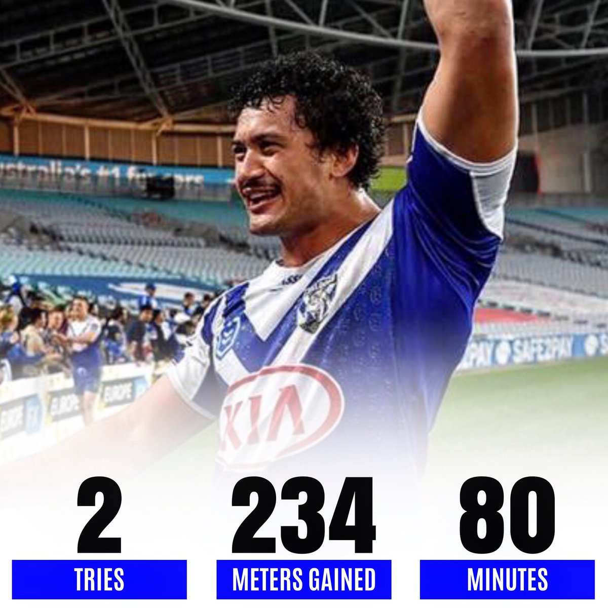 COREY HARAWIRA-NAERA STATS A great performance by Corey last night in our win over the Rabbitohs, with scoring 2 tries in the full 80 minutes.🏃♂️ 234 Meters Gained🏈 2 Tries⏰ 80 Minutes#bulldogsnation1935