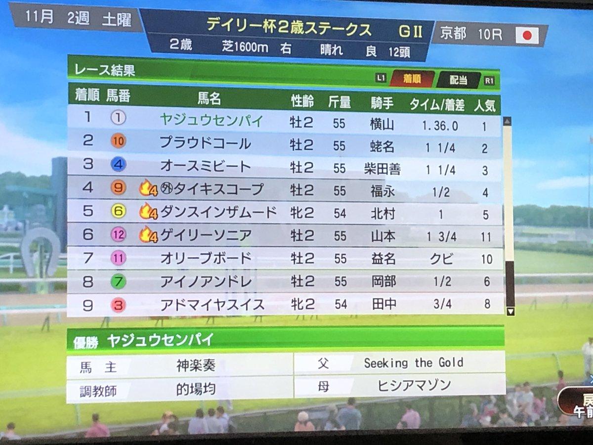 ヤジュウセンパイ、デビュー3戦目で重賞制覇 次走は朝日杯FS このレース何気にダンスインザムードがいる
