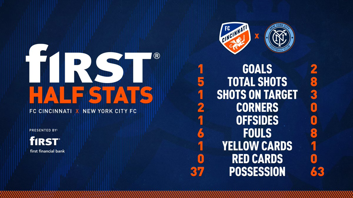 Your @BankAtFirst stats from the first half.#CINvNYC