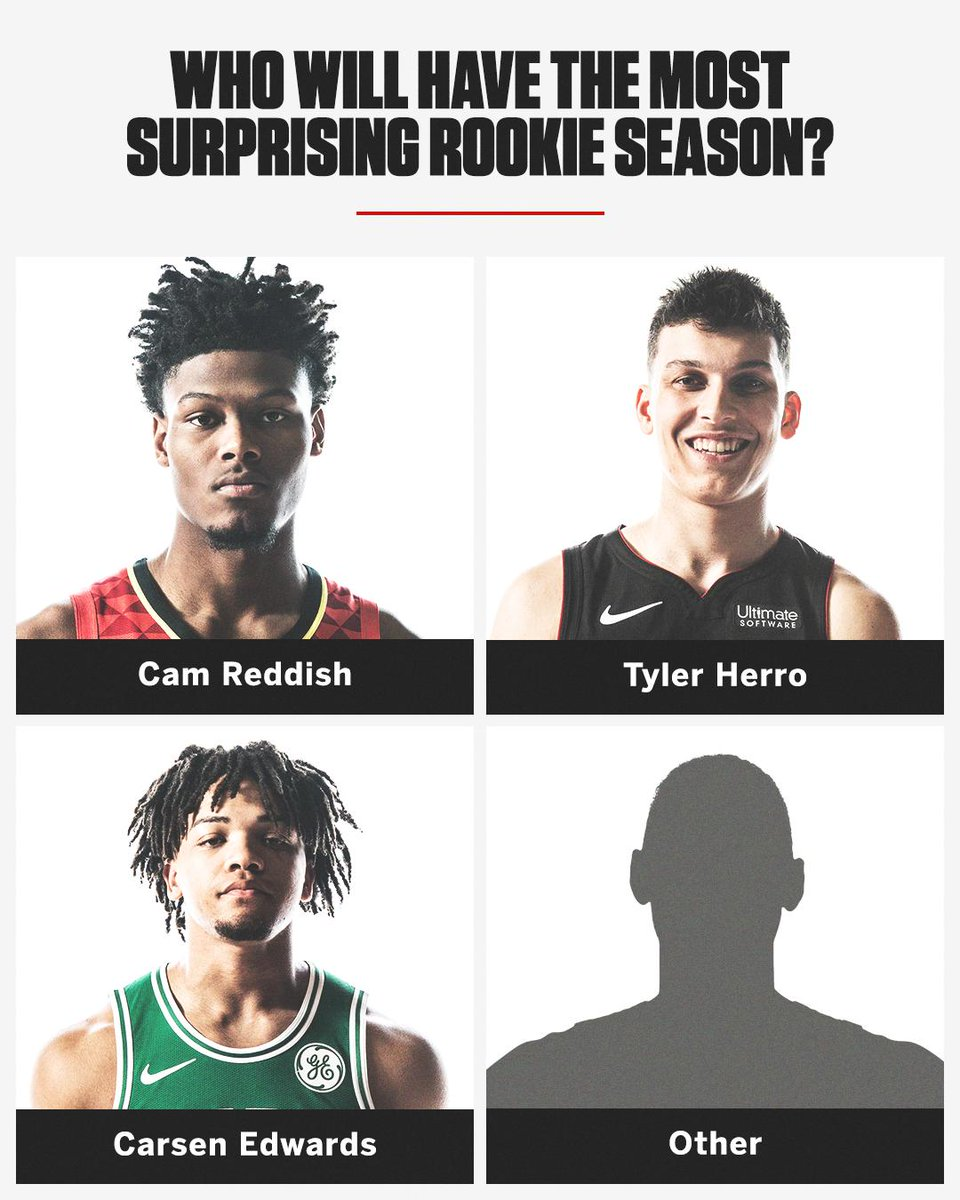 The 2019 class is stacked. Which rookie will surprise you? 🤔