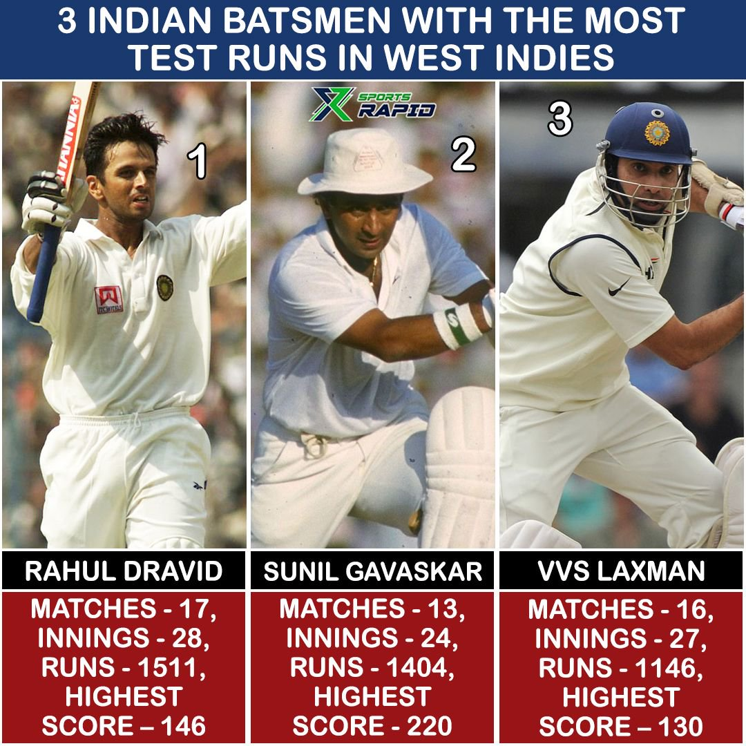 Most runs in West Indies👏#cricket #testcricket #indiancricket #viratkohli #lovecricket #cricketworldcup  #teamindia #cricketfever #cricketer #msdhoni #cricketlife #icc #bcci #cricketworld #indiancricketteam #RahulDravid #VVSLaxman #sunilgavaskar