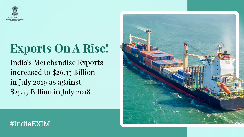 India's merchandise exports rebounded and grew 2.25% in July with the trade deficit narrowing to $13.43 billion. #IndiaEXIM<br>http://pic.twitter.com/kOcZCDsfnW
