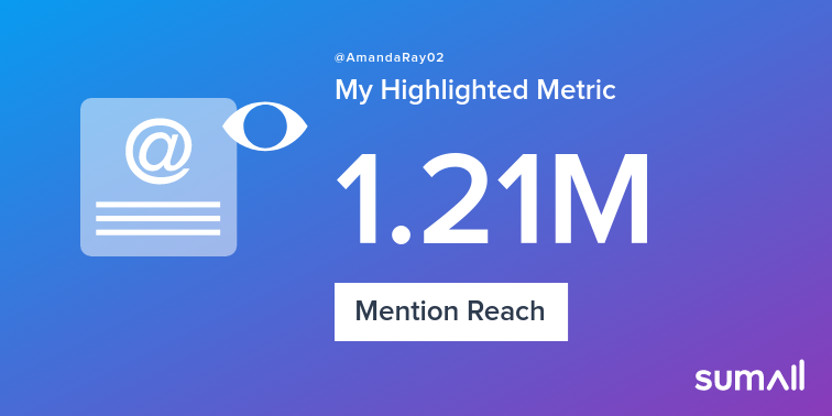 My week on Twitter 🎉: 831 Mentions, 1.21M Mention Reach, 110 Likes, 38 Retweets, 351K Retweet Reach. See yours with sumall.com/performancetwe…