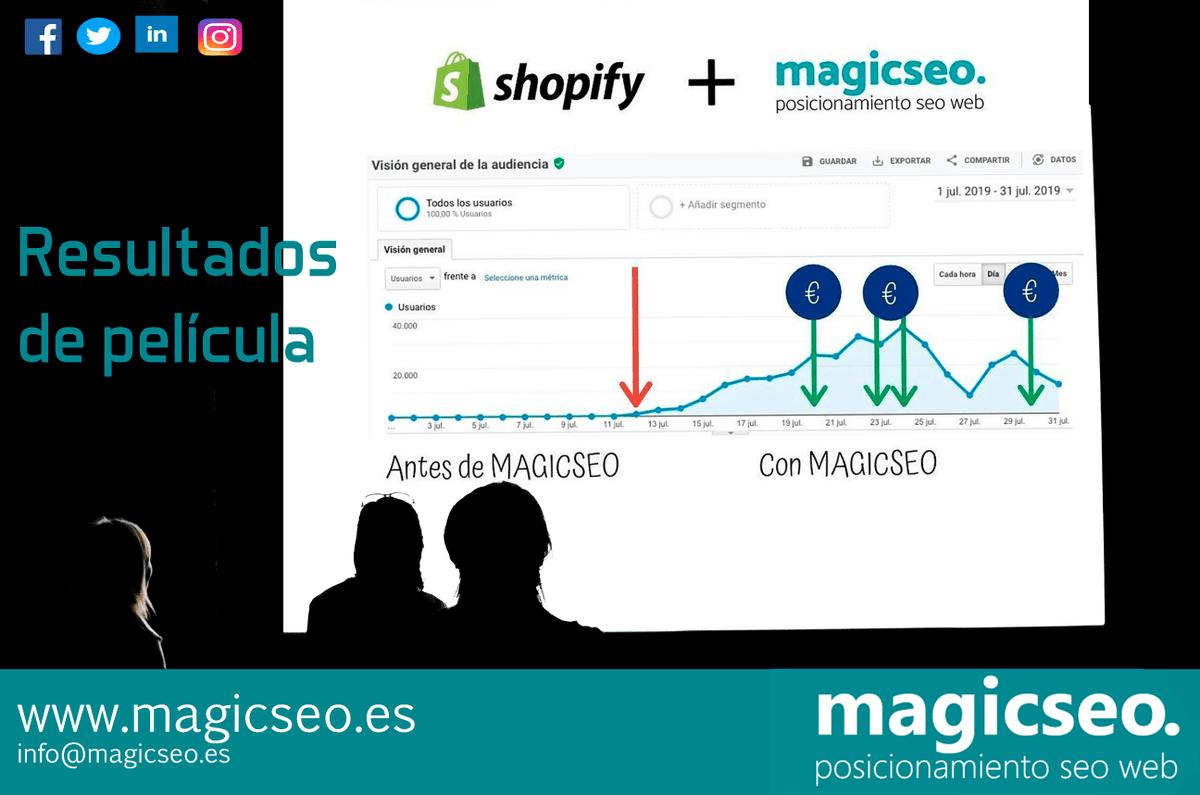 Experiencia de un cliente de Magicseo REAL :1.- Empezaron con MAGICSEO el día 11 de Julio2.- Optimizaron la tienda #SHOPIFY 3.- Con #MAGICSEO tienen un tráfico espectacular4.- En 21 días ... 4 #ventas que suman 304,54€#seo #marketing #trafico #social #referencial #orga