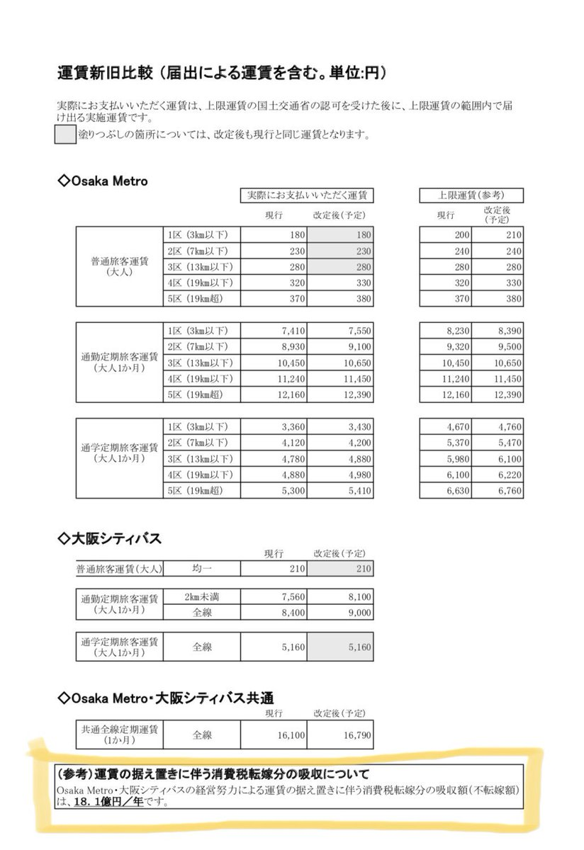 大阪 メトロ 消費 税
