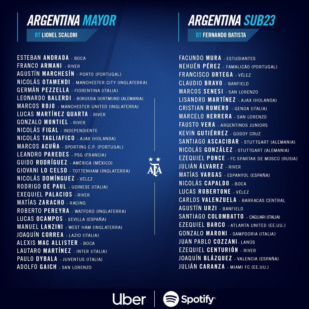 Liste Argentine