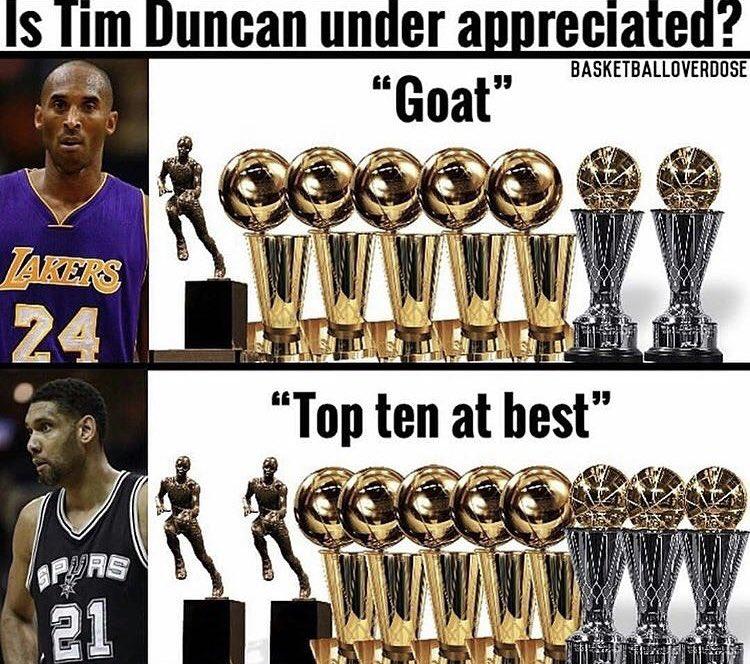 Tim Duncan > Kobe Bryant #NBATwitter