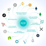 Image for the Tweet beginning: AIEVE scalping 17 major coins