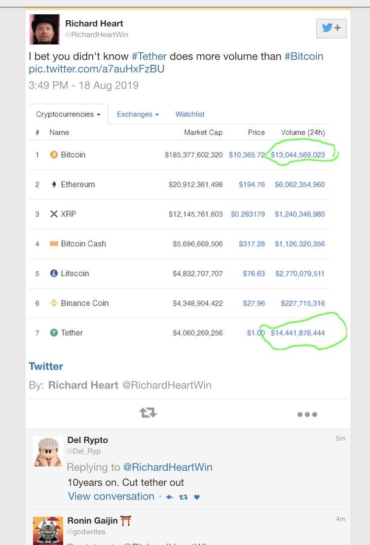 Bitfinex'ed 🐧 on Twitter: