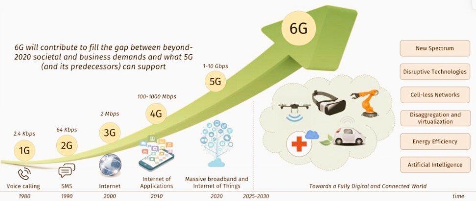 Marken im Social Web: Zur Bedeutung von Marken in Online