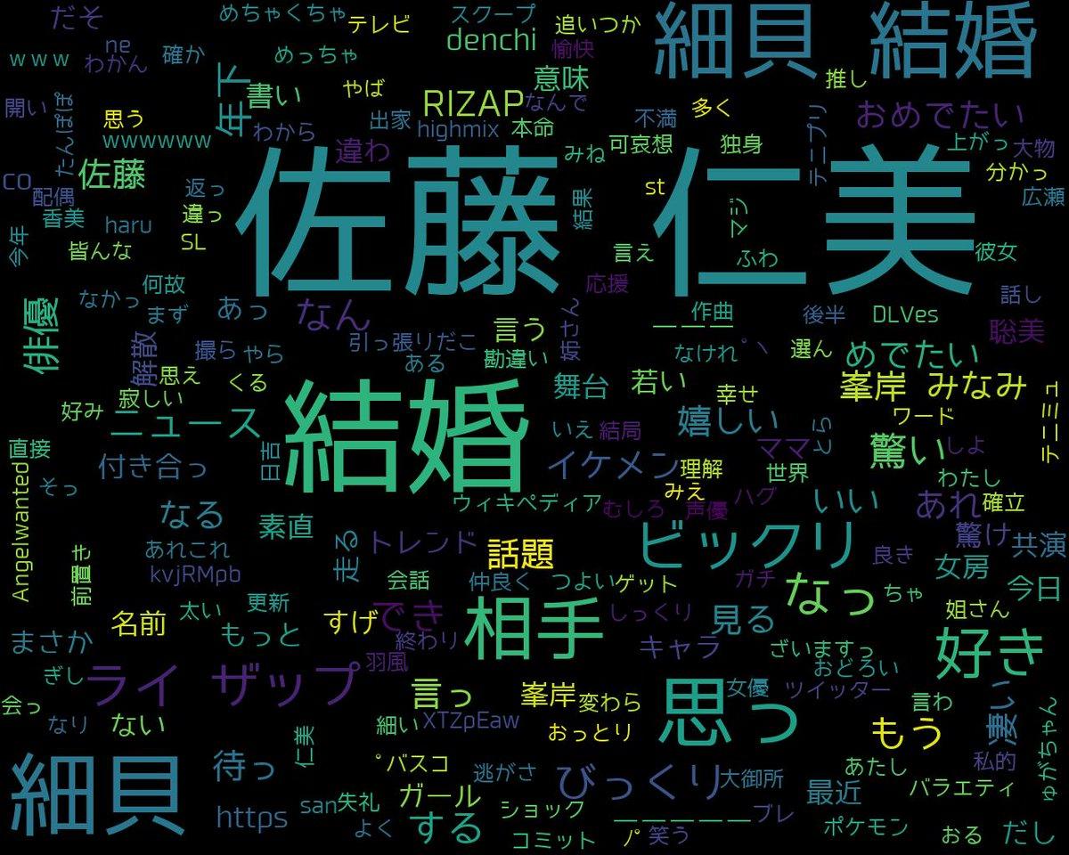 の インスタ 喜 本 奈津子