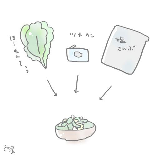 #雑な料理メモほうれんそう/ツナカン/塩こんぶ参考(