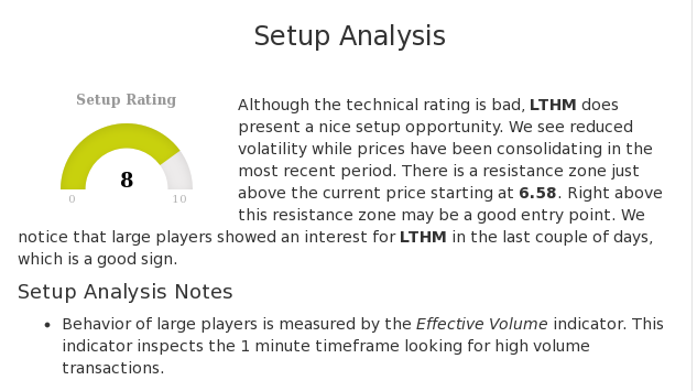 Although the technical rating is bad, $LTHM does present a nice setup opportunity.  https://www. chartmill.com/analyze.php?ut m_source=twitterUS&utm_medium=TA&utm_content=SETUP&utm_campaign=social_tracking#/LTHM?key=33bb207c-0342-430f-8869-90ae2cac90fd  … <br>http://pic.twitter.com/xZCU8obdSJ