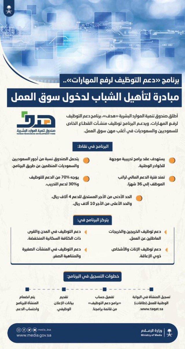 برنامج دعم التوظيف طاقات