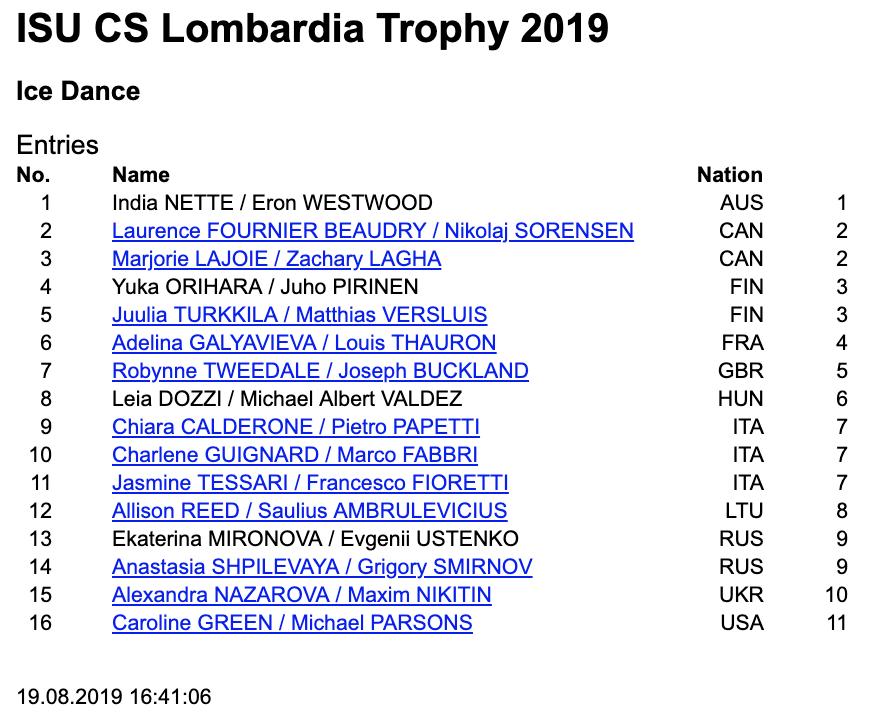 Challenger (2) - Lombardia Trophy. Sep 13 - 15, 2019. Bergamo /ITA ECV4XaTU8AAKX11?format=png&name=900x900