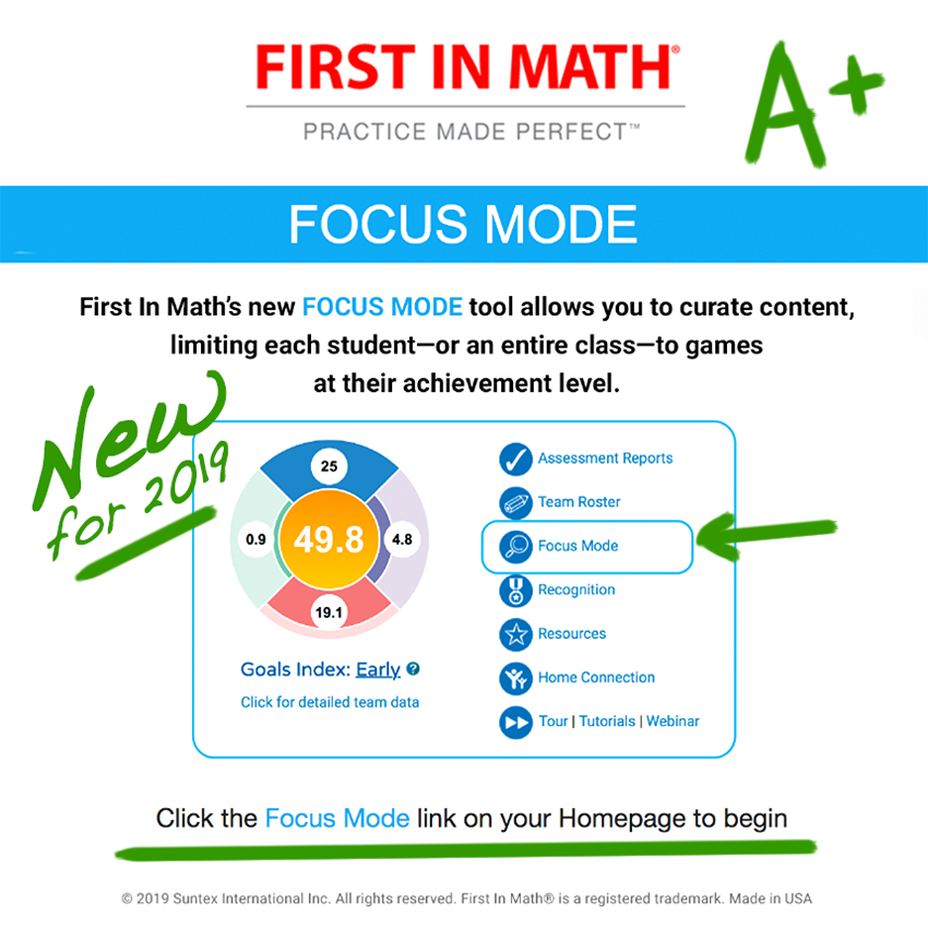 First In Math Firstinmath Twitter
