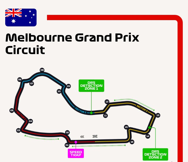The 5.303km Melbourne Grand Prix Circuit will play host to tonight's Australian Grand Prix! Just under two hours until lights out!  #F1 #australiangp <br>http://pic.twitter.com/SwUEgKt4x3