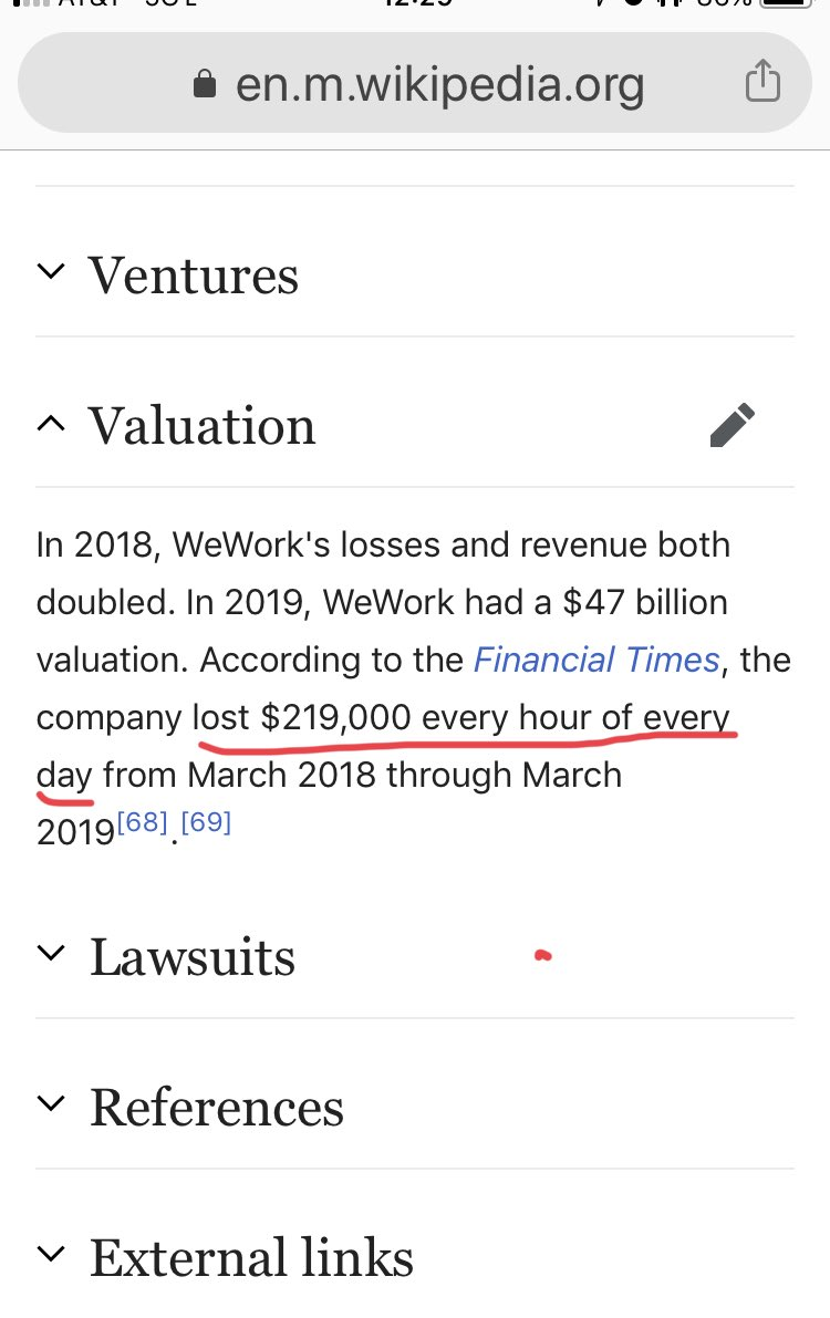 @profgalloway WeWork losing $218k/hour/day 😳