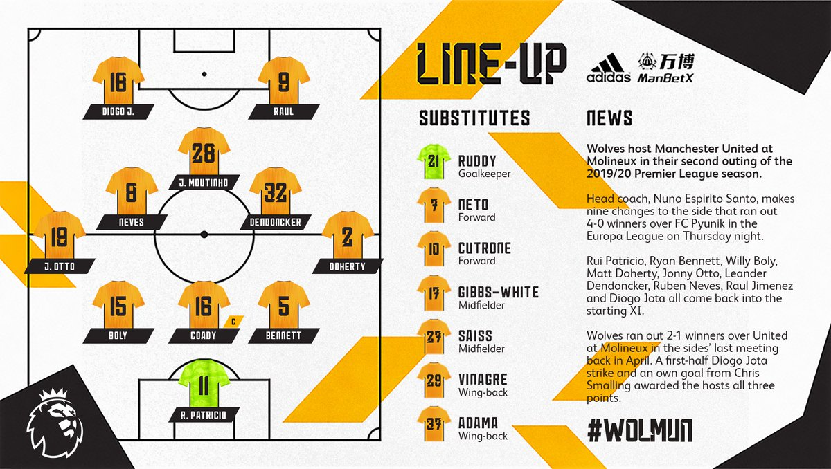 Onze Wolverhampton