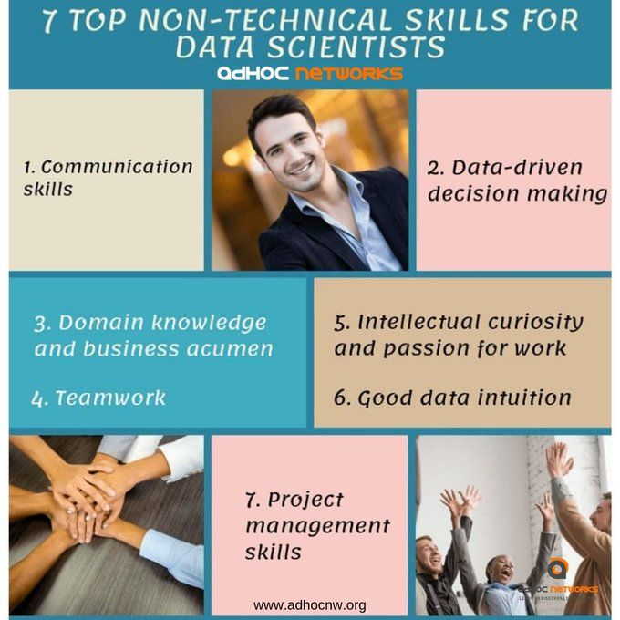 7 Top non-technical skills required for aspiring data scientists.   via @adhoc_networks   #datascience #datascientist #machinelearning #learndatascience #datavisualization #data #datasciencelearn #datasciencelearning #deeplearning<br>http://pic.twitter.com/vBYMlmMLh9