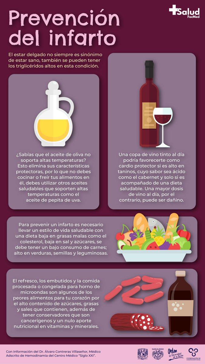dieta baja grasas saturadas