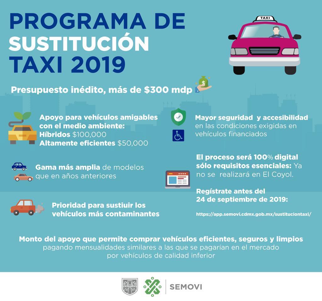 Esta mañana, en compañía de la Jefa de @GobCDMX, @Claudiashein, presentamos el programa de sustitución de taxi 2019 el cual se basa en:✅ Un presupuesto de más de $300 mdp✅ Mayor seguridad✅ Un proceso digital ✅ Prioridad para sustituir vehículos más contaminantes
