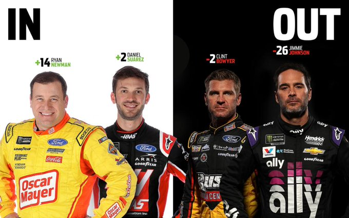 Just two races remain until the #NASCARPlayoffs.