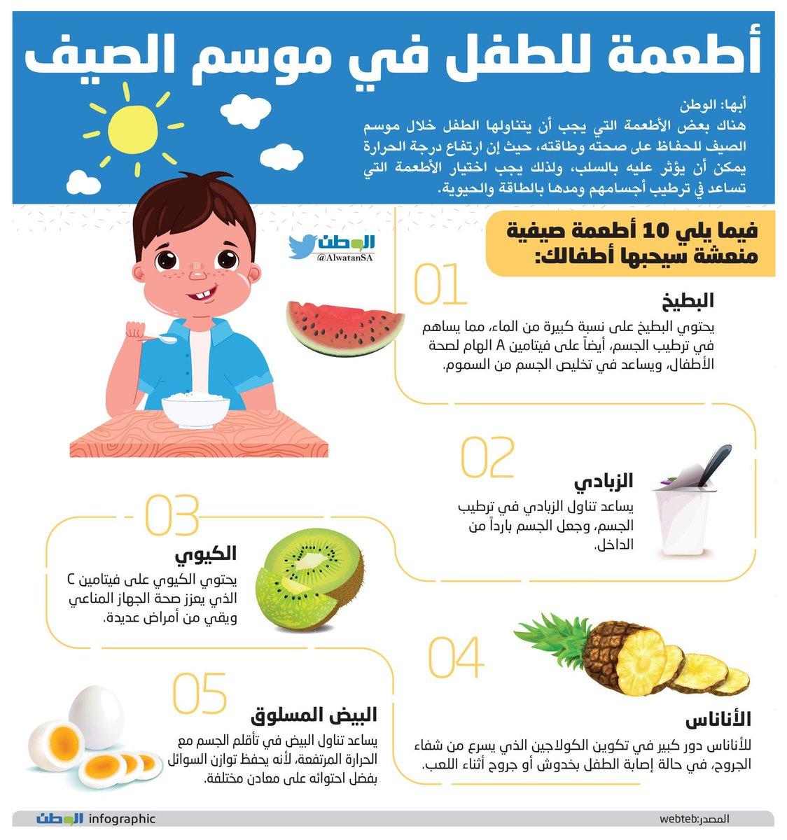 أطعمة مفيدة للأطفال في فصل الصيف لتمدهم بالسوائل. (جريدة الوطن)