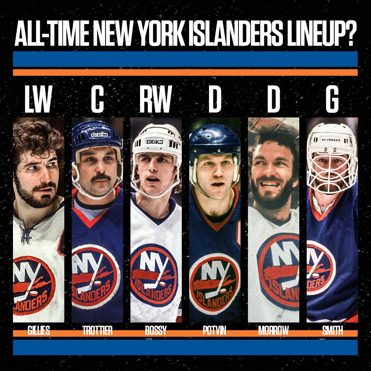 What's the greatest starting six* in @NYIslanders history?  *Post Cup Years